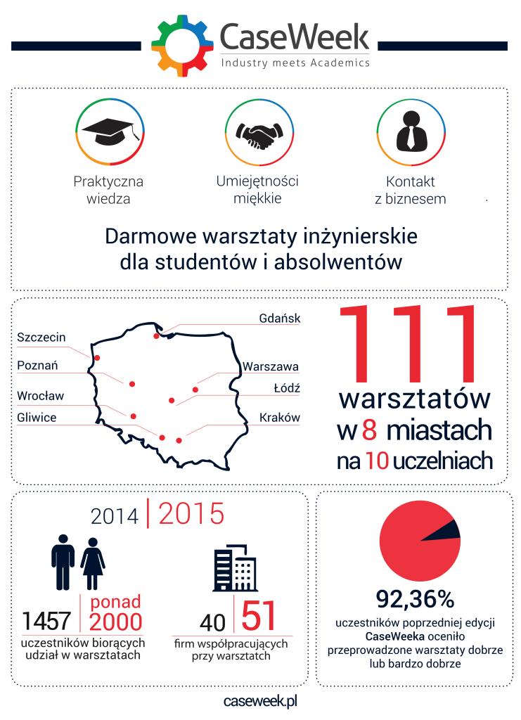 infografika zmniejszona