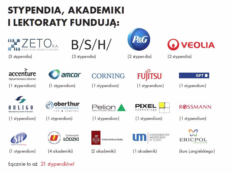 Stypendia_Partnerzy